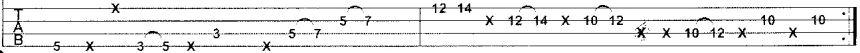 Tablatura-Dos-Compases